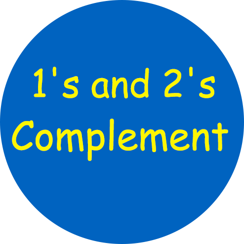 1's complement and 2's complement calculator