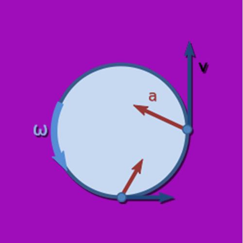 Circular Velocity Calculator