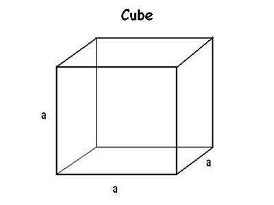 Cube Surface Area Formula