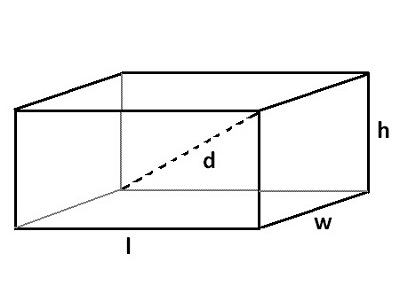 Area of Cuboid