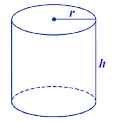 Cylinder Area Formula