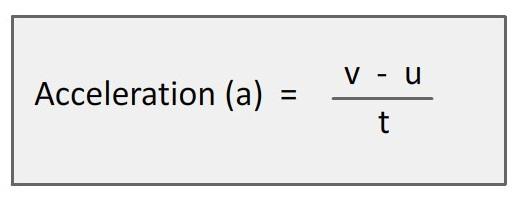 Acceleration of Object Formulae