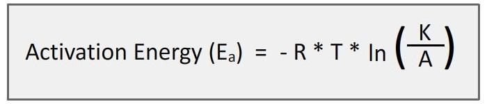 Activation Energy Formulae
