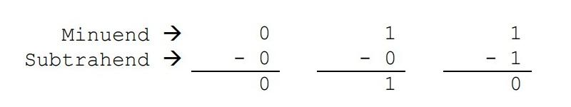 binary subtraction rule 1