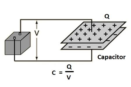 Capacitance Diagram