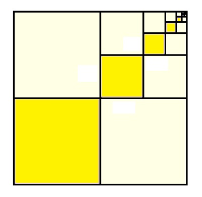 Geometric Sequence Calculator