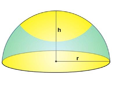 Hemisphere Area
