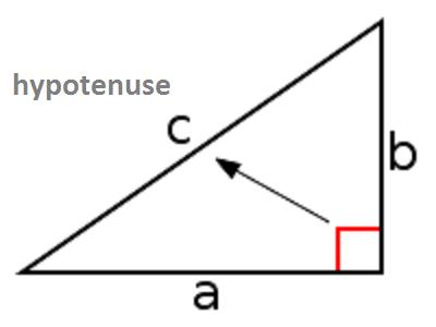 Hypotenuse Calculator