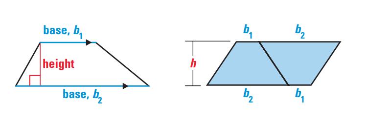 Trapezoid Formula