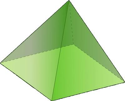 Pyramid Area Formula