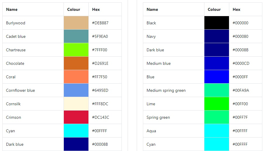 Click Here for RGB to Hex Color Table
