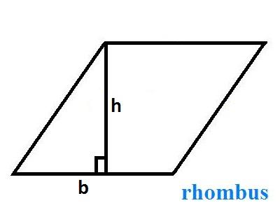 Area of Rhombus
