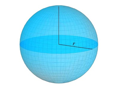 sphere Area
